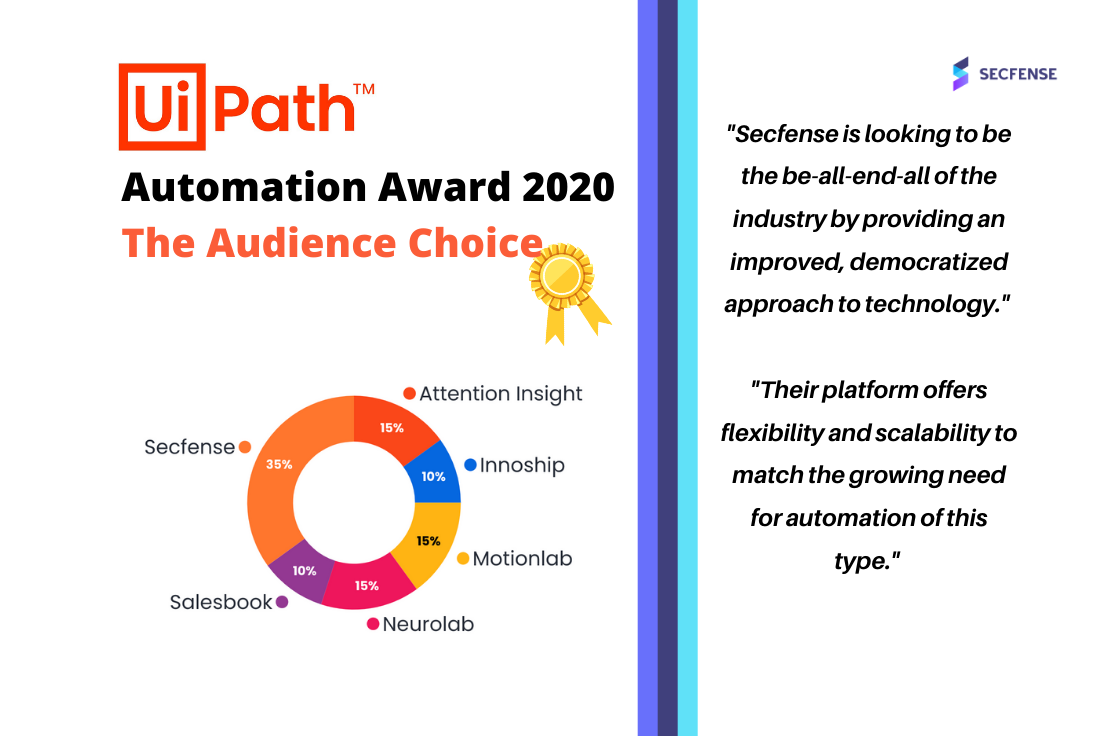 Secfense is one of the top software automation tools according to UiPath