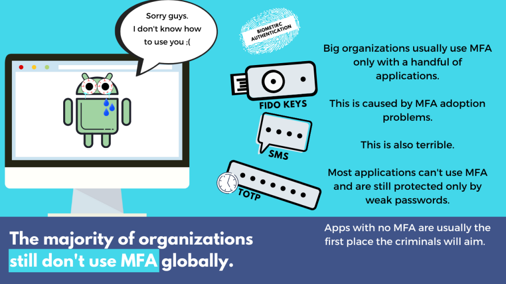 Big organizations usually use MFA only with a handful of applications